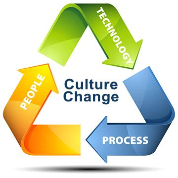 The interpretation of cultures selected essays 1973 summary